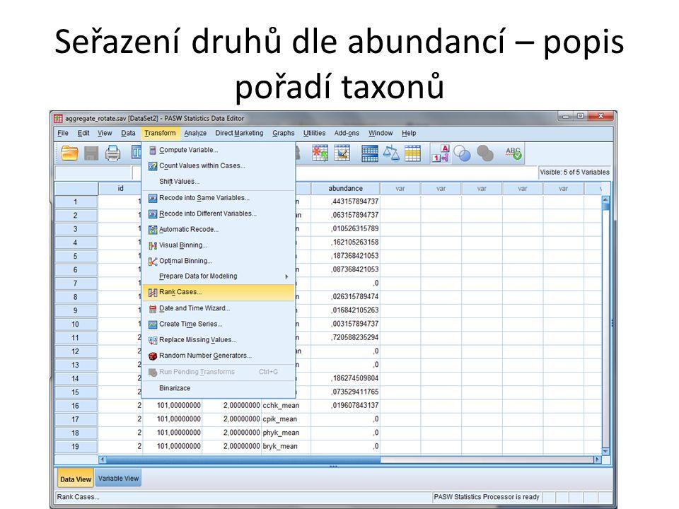 Seřazení druhů dle abundancí – popis pořadí taxonů