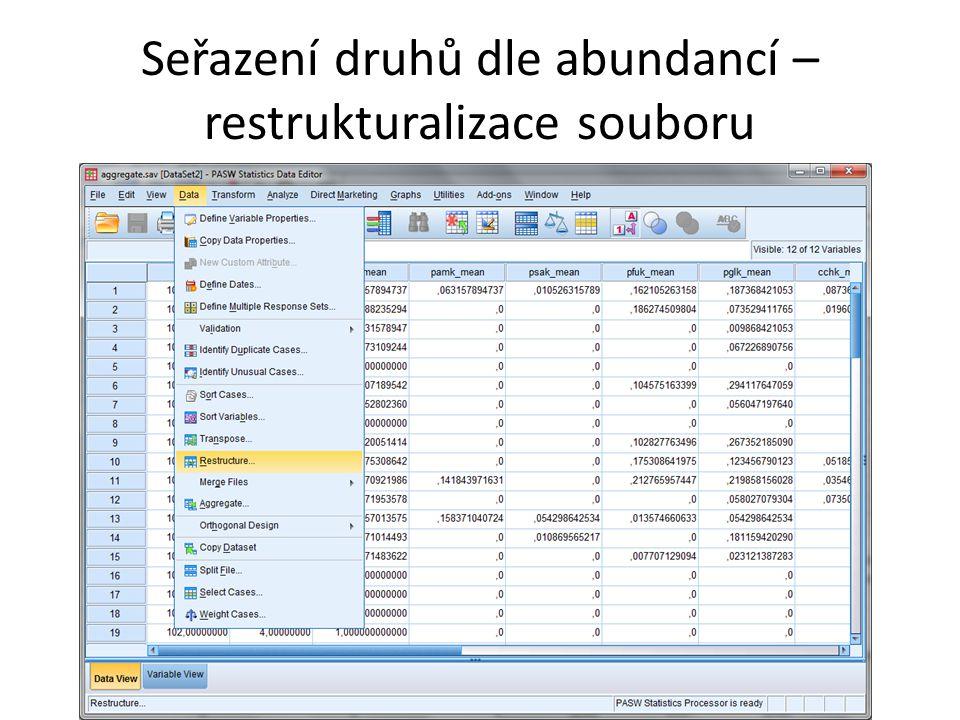 Seřazení druhů dle abundancí – restrukturalizace souboru