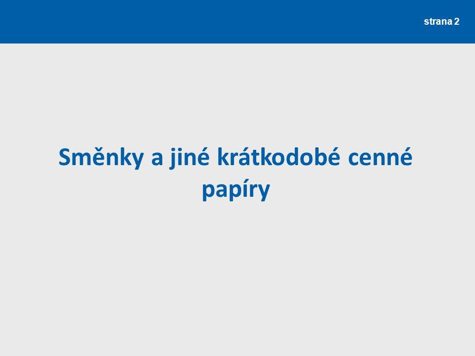 Základní typy KCP strana 3 Směnka Pokladniční poukázka Depozitní certifikát Depozitní směnka Šek
