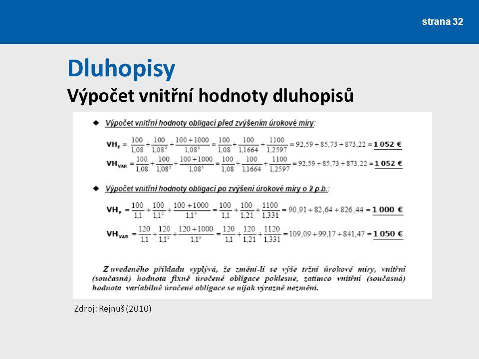 strana 32 Dluhopisy Výpočet vnitřní hodnoty dluhopisů Zdroj: Rejnuš (2010)