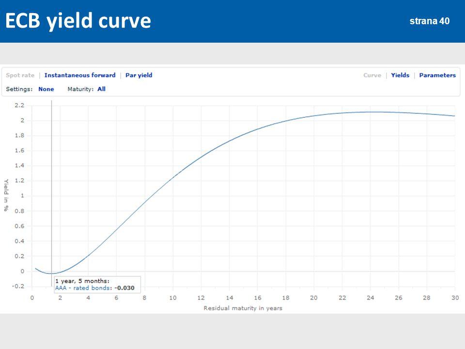 ECB yield curve strana 40