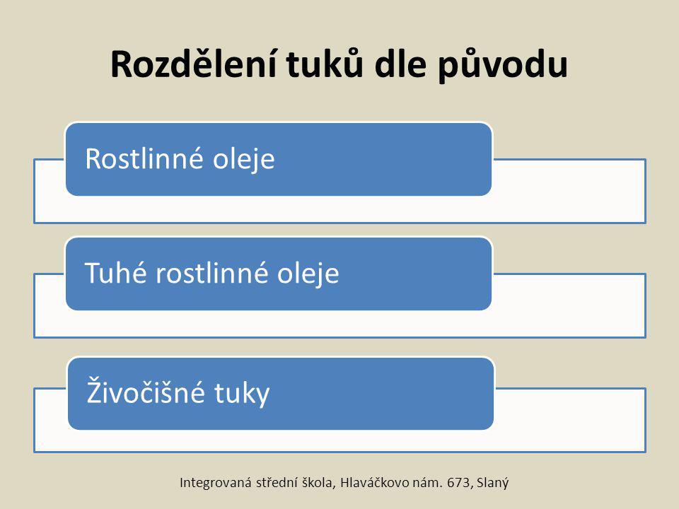 Rozdělení tuků dle původu Rostlinné olejeTuhé rostlinné olejeŽivočišné tuky Integrovaná střední škola, Hlaváčkovo nám. 673, Slaný
