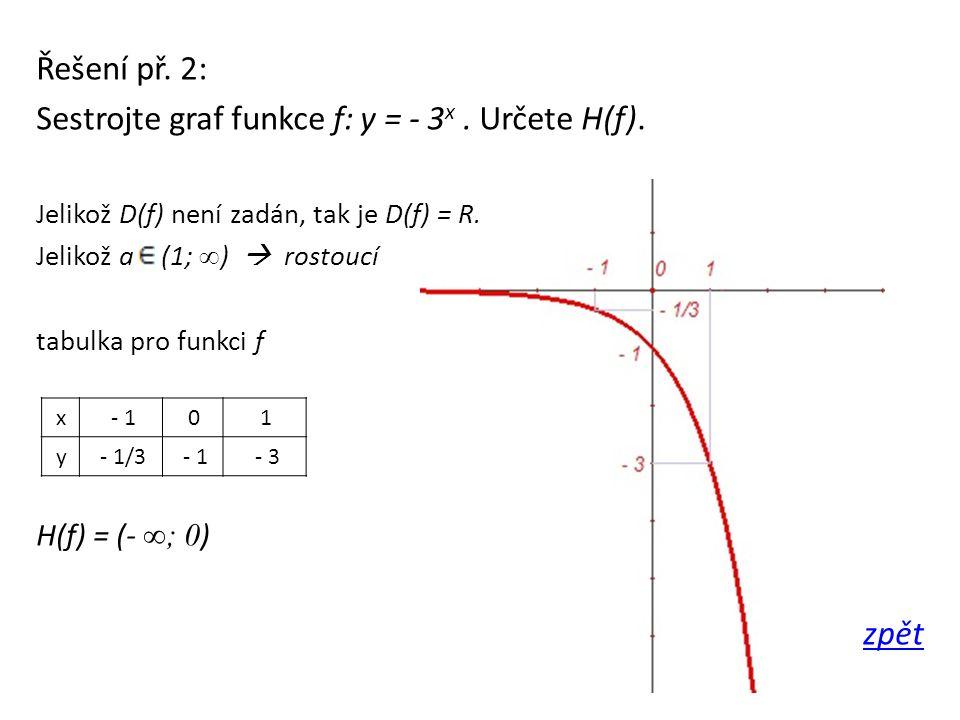 Řešení př. 2: Sestrojte graf funkce f: y = - 3 x. Určete H(f). Jelikož D(f) není zadán, tak je D(f) = R. Jelikož a (1; ∞ )  rostoucí tabulka pro funk