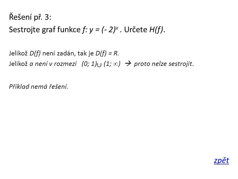 Řešení př. 3: Sestrojte graf funkce f: y = (- 2) x. Určete H(f). Jelikož D(f) není zadán, tak je D(f) = R. Jelikož a není v rozmezí (0; 1) (1; ∞ )  p