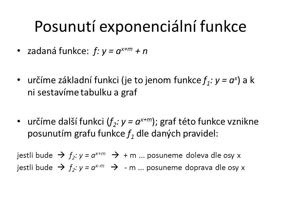 Posunutí exponenciální funkce zadaná funkce: f: y = a x+m + n určíme základní funkci (je to jenom funkce f 1 : y = a x ) a k ni sestavíme tabulku a graf určíme další funkci (f 2 : y = a x+m ); graf této funkce vznikne posunutím grafu funkce f 1 dle daných pravidel: jestli bude  f 2 : y = a x+m  + m...
