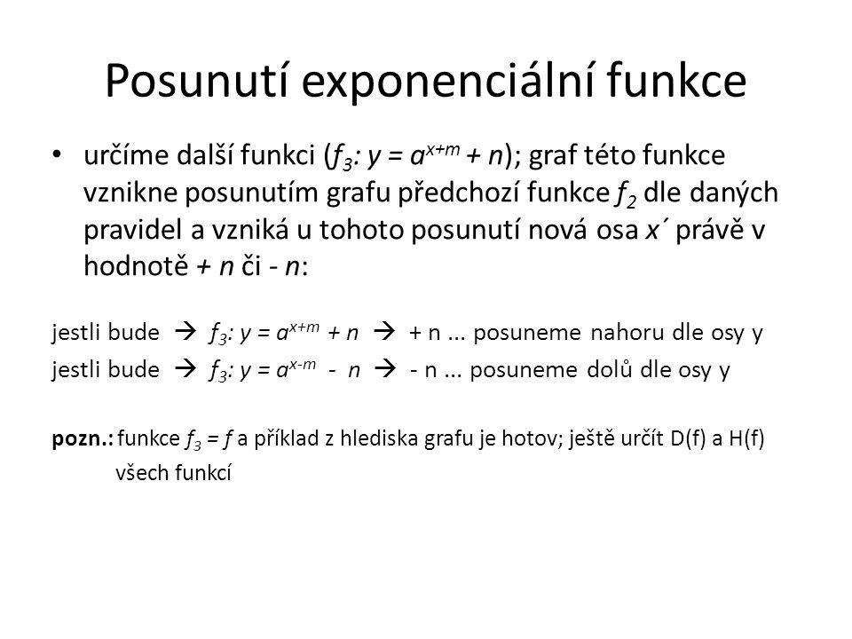 Posunutí exponenciální funkce určíme další funkci (f 3 : y = a x+m + n); graf této funkce vznikne posunutím grafu předchozí funkce f 2 dle daných pravidel a vzniká u tohoto posunutí nová osa x´ právě v hodnotě + n či - n: jestli bude  f 3 : y = a x+m + n  + n...