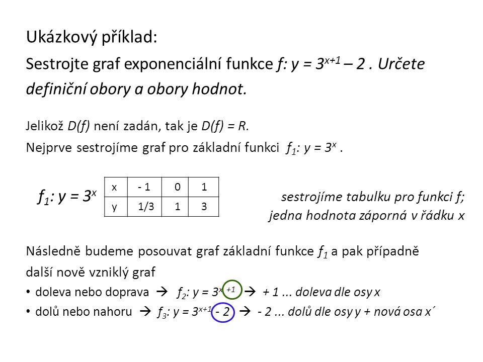 Ukázkový příklad: Sestrojte graf exponenciální funkce f: y = 3 x+1 – 2. Určete definiční obory a obory hodnot. Jelikož D(f) není zadán, tak je D(f) =