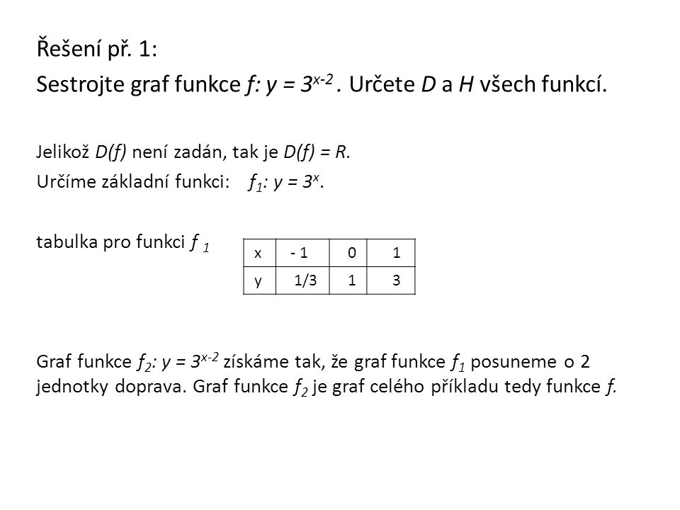 Řešení př. 1: Sestrojte graf funkce f: y = 3 x-2. Určete D a H všech funkcí. Jelikož D(f) není zadán, tak je D(f) = R. Určíme základní funkci: f 1 : y