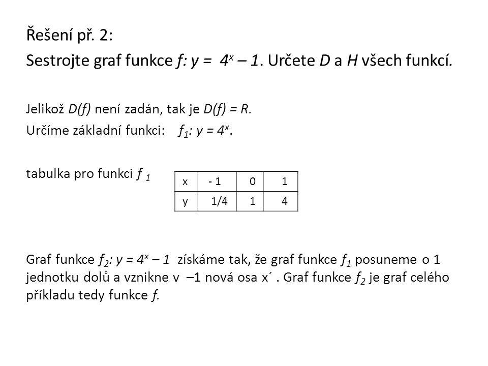 Řešení př. 2: Sestrojte graf funkce f: y = 4 x – 1. Určete D a H všech funkcí. Jelikož D(f) není zadán, tak je D(f) = R. Určíme základní funkci: f 1 :