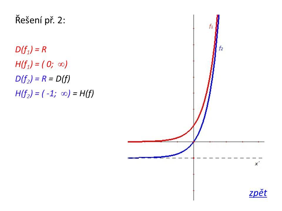 Řešení př. 2: D(f 1 ) = R H(f 1 ) = ( 0; ∞ ) D(f 2 ) = R = D(f) H(f 2 ) = ( -1; ∞ ) = H(f) zpět