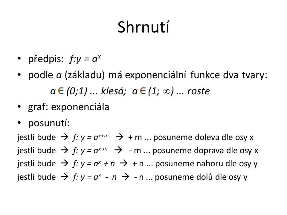 Shrnutí předpis: f:y = a x podle a (základu) má exponenciální funkce dva tvary: a (0;1)...