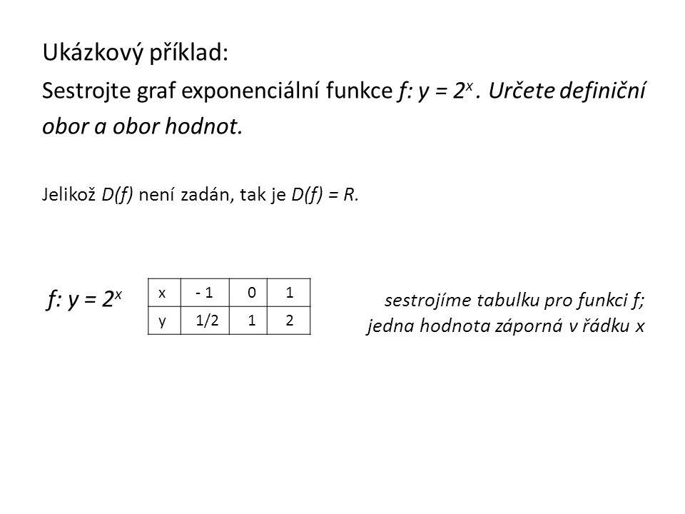 Ukázkový příklad: Sestrojte graf exponenciální funkce f: y = 2 x. Určete definiční obor a obor hodnot. Jelikož D(f) není zadán, tak je D(f) = R. f: y