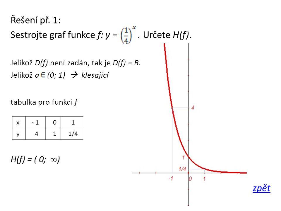 Řešení př. 1: Sestrojte graf funkce f: y =. Určete H(f). Jelikož D(f) není zadán, tak je D(f) = R. Jelikož a (0; 1)  klesající tabulka pro funkci f H