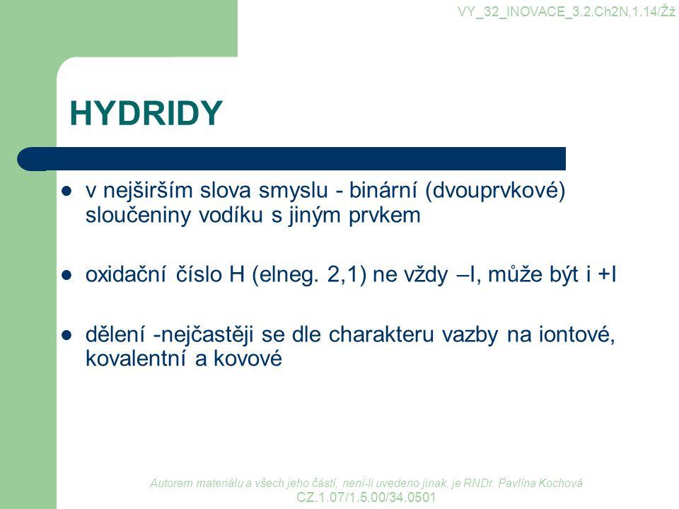 HYDRIDY - iontové hydridy s-prvků (kromě Be a Mg) H má oxidační číslo záporné - I vazba je iontová nebo silně polární (rozdíl elektronegativit je větší než 1) M m H n VY_32_INOVACE_3.2.Ch2N,1.14/Žž Autorem materiálu a všech jeho částí, není-li uvedeno jinak, je RNDr.