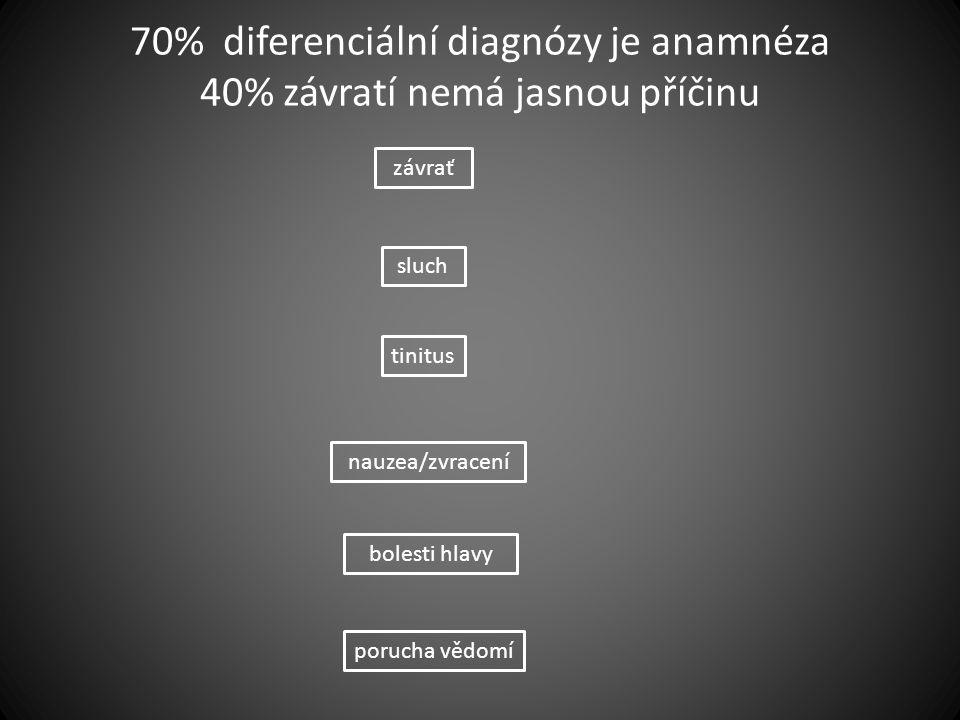 70% diferenciální diagnózy je anamnéza 40% závratí nemá jasnou příčinu sluch závrať tinitus bolesti hlavy nauzea/zvracení porucha vědomí