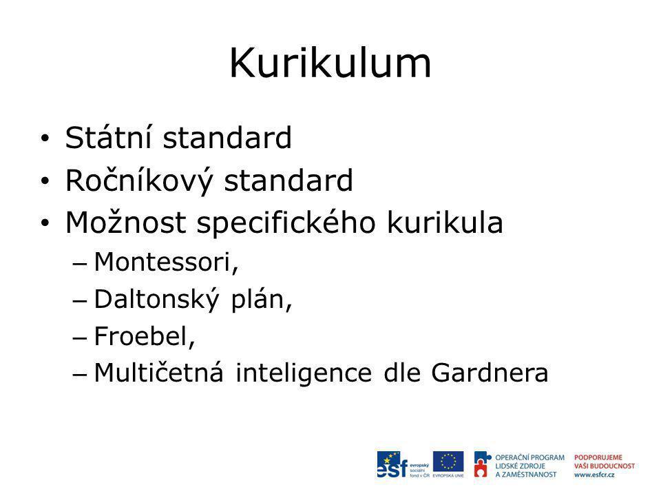 Kurikulum Státní standard Ročníkový standard Možnost specifického kurikula – Montessori, – Daltonský plán, – Froebel, – Multičetná inteligence dle Gardnera