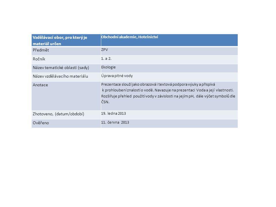 Vzdělávací obor, pro který je materiál určen Obchodní akademie, Hotelnictví Předmět ZPV Ročník 1. a 2. Název tematické oblasti (sady) Ekologie Název v