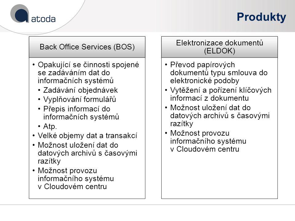 Produkty Back Office Services (BOS) Opakující se činnosti spojené se zadáváním dat do informačních systémů Zadávání objednávek Vyplňování formulářů Př