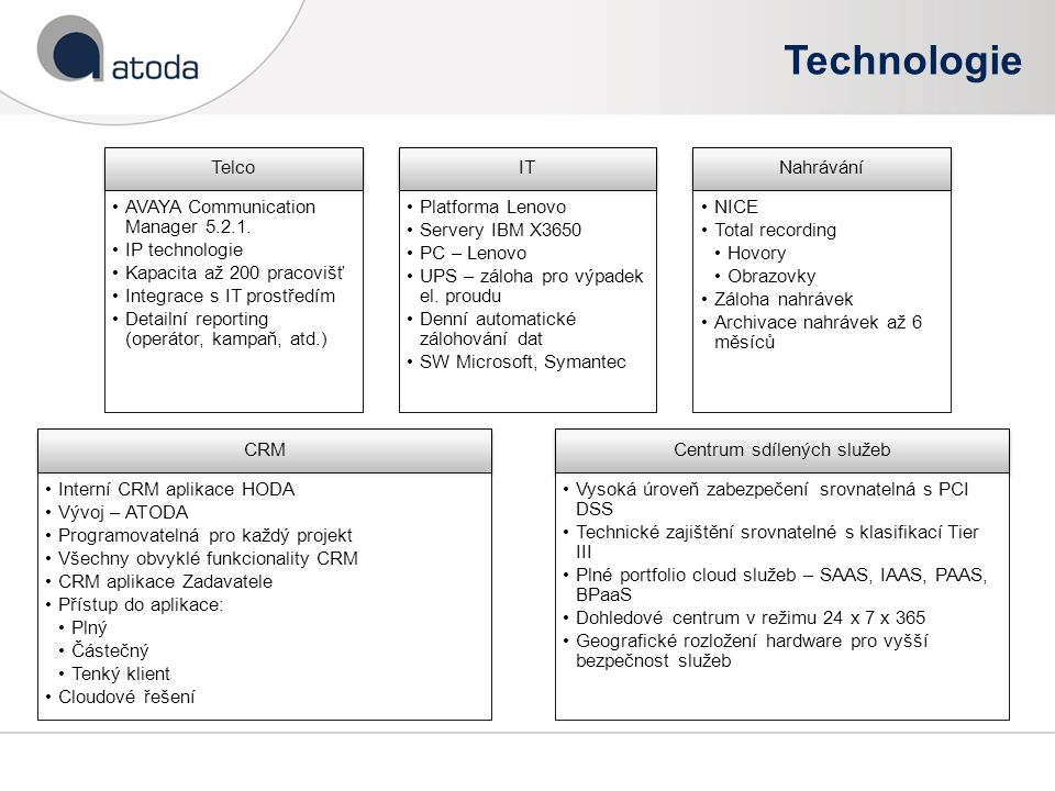 Technologie Telco AVAYA Communication Manager 5.2.1. IP technologie Kapacita až 200 pracovišť Integrace s IT prostředím Detailní reporting (operátor,