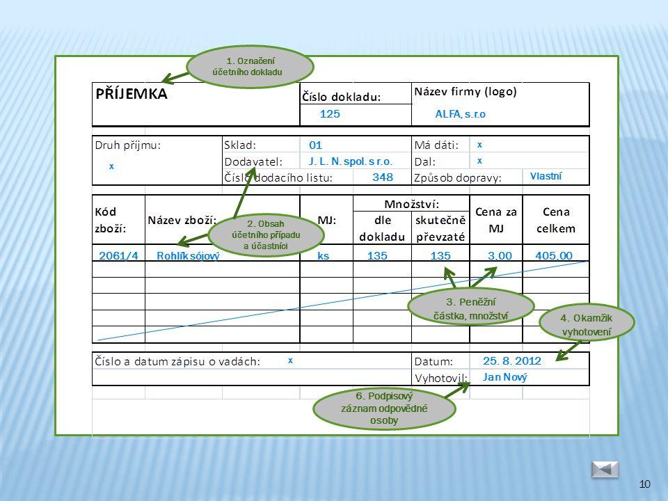 10 125ALFA, s.r.o J. L. N. spol. s r.o. 348 2061/4Rohlík sójový ks135 3,00405,00 2. Obsah účetního případu a účastníci 3. Peněžní částka, množství 4.
