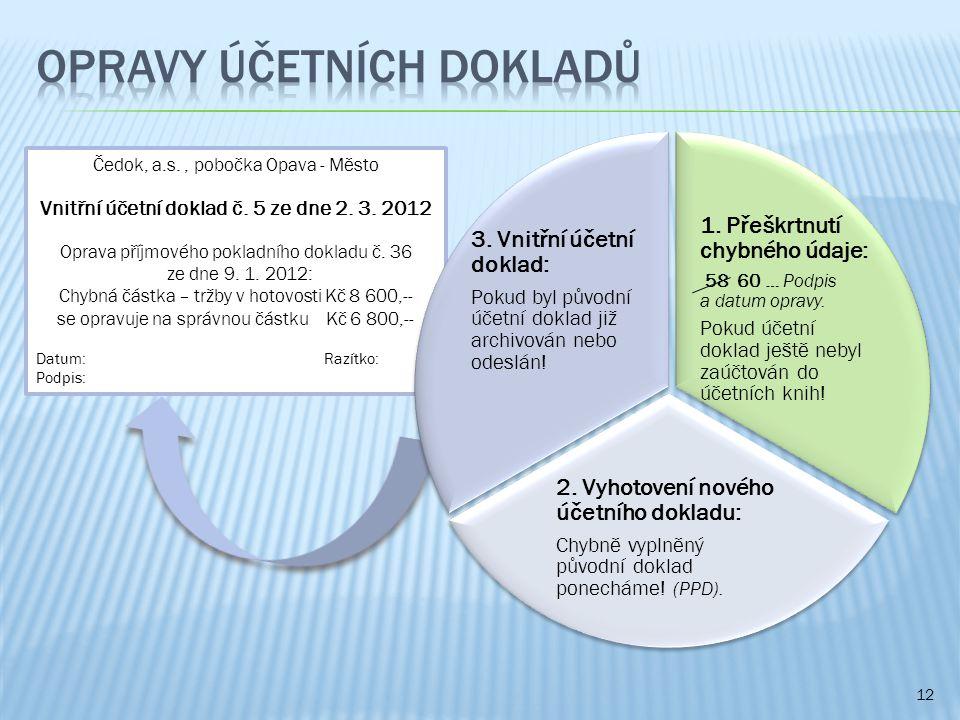 Čedok, a.s., pobočka Opava - Město Vnitřní účetní doklad č. 5 ze dne 2. 3. 2012 Oprava příjmového pokladního dokladu č. 36 ze dne 9. 1. 2012: Chybná č