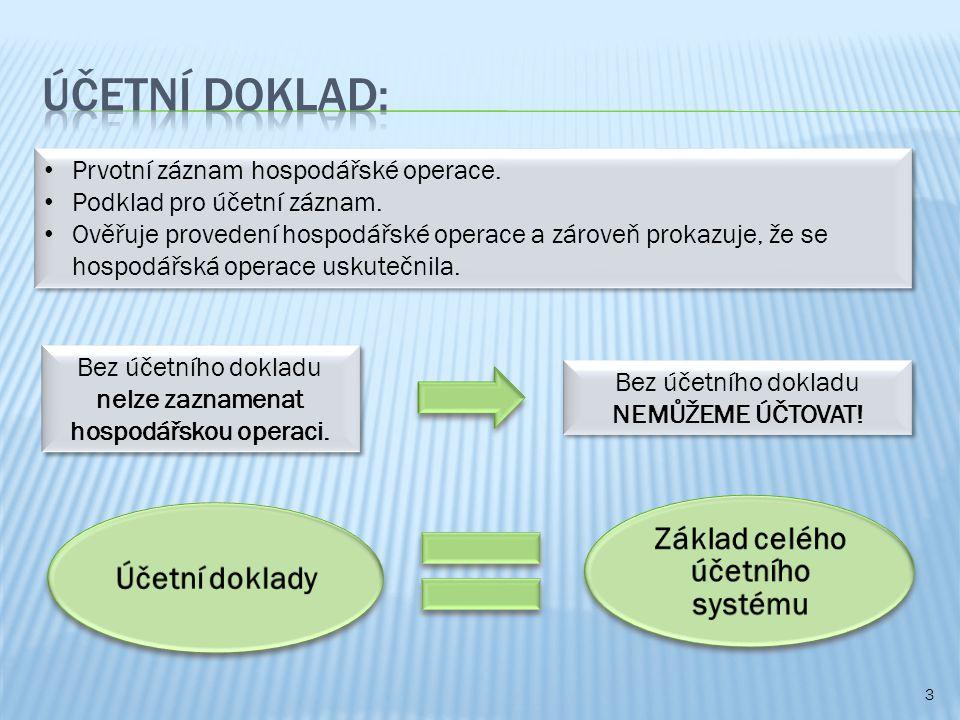 Účetní doklady Základ celého účetního systému 3 Prvotní záznam hospodářské operace. Podklad pro účetní záznam. Ověřuje provedení hospodářské operace a