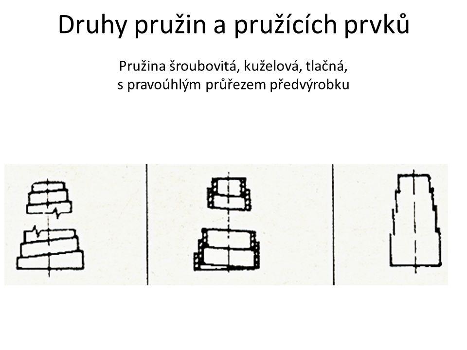 Druhy pružin a pružících prvků Pružina šroubovitá, kuželová, tlačná, s pravoúhlým průřezem předvýrobku