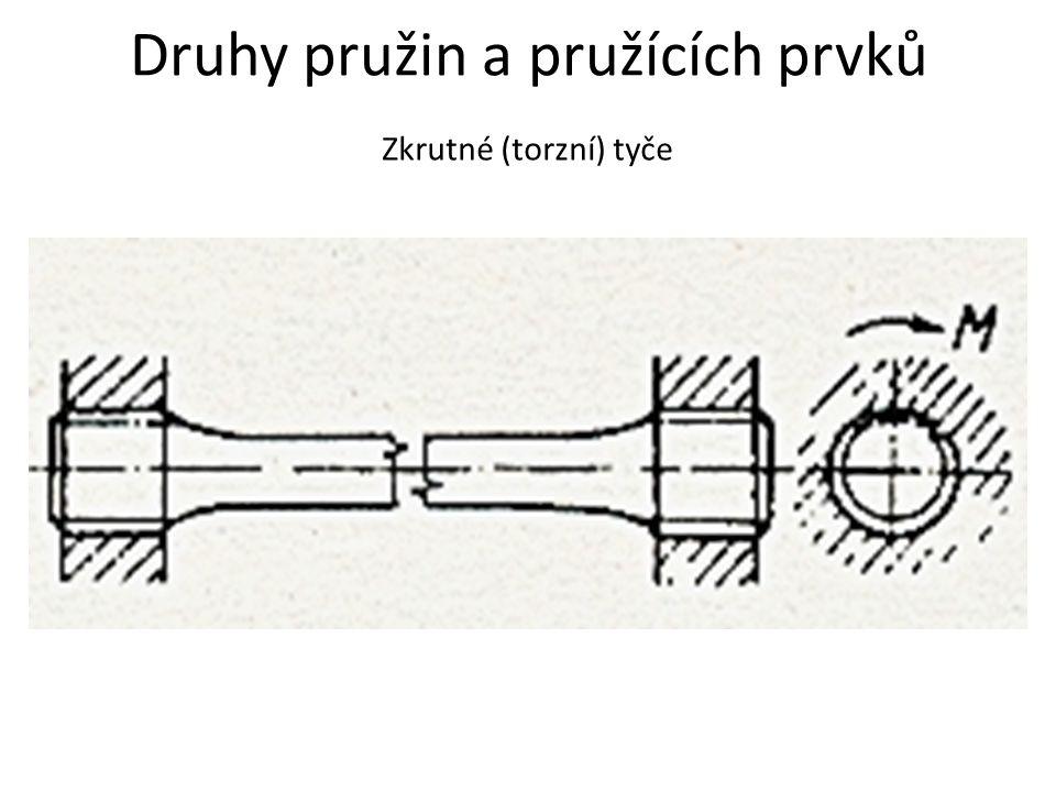 Druhy pružin a pružících prvků Zkrutné (torzní) tyče