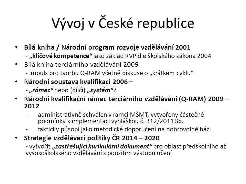 Očekávání aktérů vzdělávací politiky (šetření Koordinačního centra EQF – 2013) Potřebnost a účel rámce -závazky státu na evropské úrovni -vnitrostátní potřeba.
