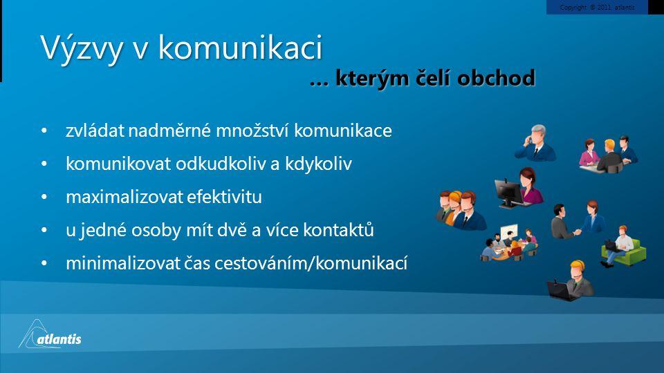 Word, Excel, PowerPoint - komunikace s autorem na jedno kliknutí - zobrazení prezence Outlook - sdílení kontaktů - pokračování v konverzaci SharePoint - vyhledávání dle zkušeností Napříč Office