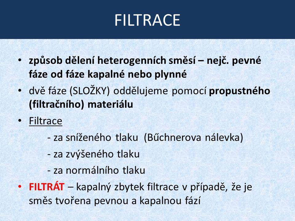FILTRACE způsob dělení heterogenních směsí – nejč. pevné fáze od fáze kapalné nebo plynné dvě fáze (SLOŽKY) oddělujeme pomocí propustného (filtračního