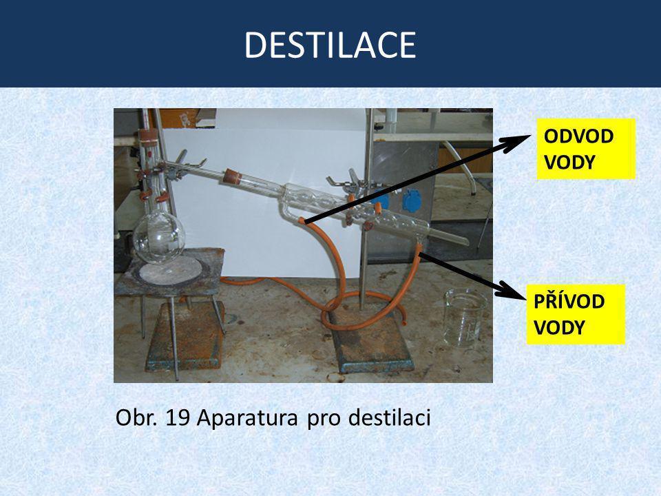 DESTILACE Obr. 19 Aparatura pro destilaci ODVOD VODY PŘÍVOD VODY