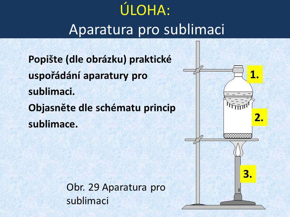 ÚLOHA: Aparatura pro sublimaci Popište (dle obrázku) praktické uspořádání aparatury pro sublimaci. Objasněte dle schématu princip sublimace. 1. 2. 3.