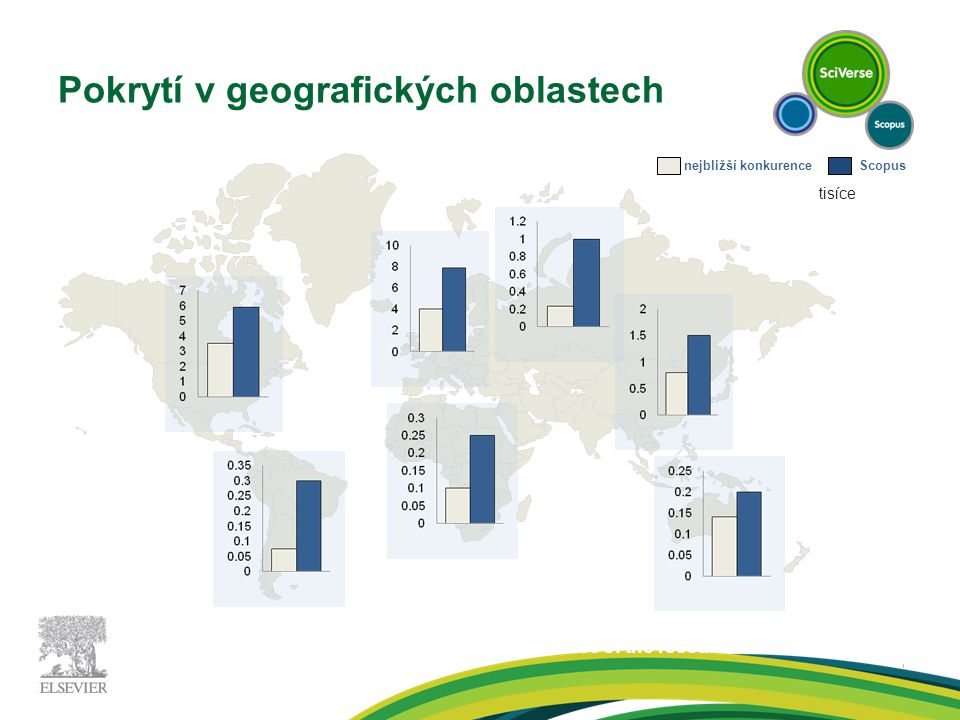 Pokrytí v geografických oblastech l Wider coverage gives a more accurate picture of the research landscape tisíce nejbližší konkurenceScopus
