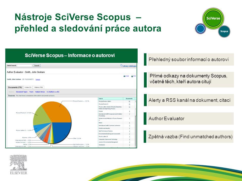 Nástroje SciVerse Scopus – přehled a sledování práce autora * * SciVerse Scopus – Informace o autorovi Přehledný soubor informací o autorovi Author Ev