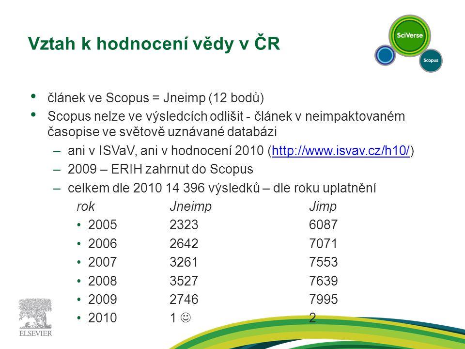 Vztah k hodnocení vědy v ČR článek ve Scopus = Jneimp (12 bodů) Scopus nelze ve výsledcích odlišit - článek v neimpaktovaném časopise ve světově uznáv