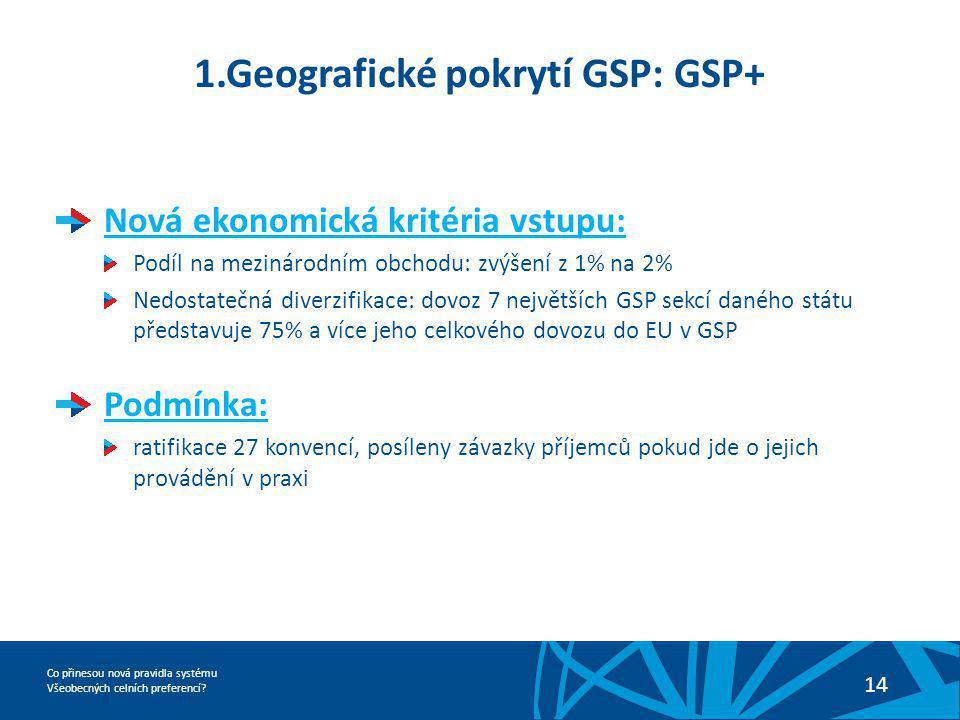 Co přinesou nová pravidla systému Všeobecných celních preferencí? 14 1.Geografické pokrytí GSP: GSP+ Nová ekonomická kritéria vstupu: Podíl na mezinár