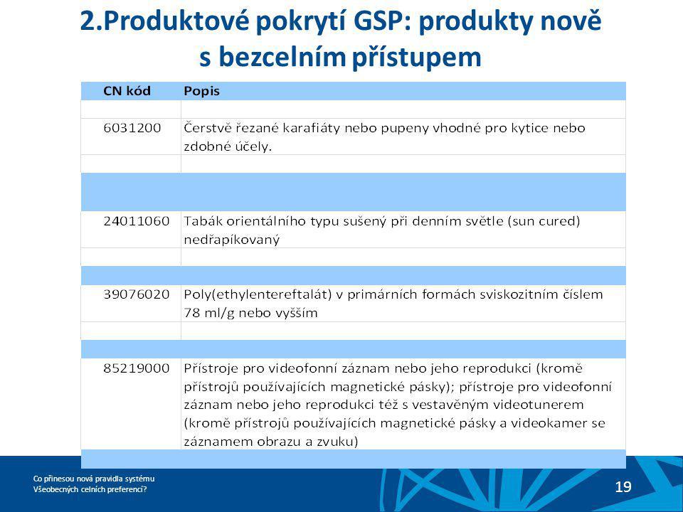 Co přinesou nová pravidla systému Všeobecných celních preferencí? 19 2.Produktové pokrytí GSP: produkty nově s bezcelním přístupem