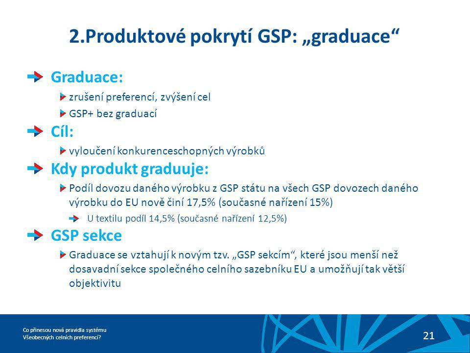 """Co přinesou nová pravidla systému Všeobecných celních preferencí? 21 2.Produktové pokrytí GSP: """"graduace"""" Graduace: zrušení preferencí, zvýšení cel GS"""