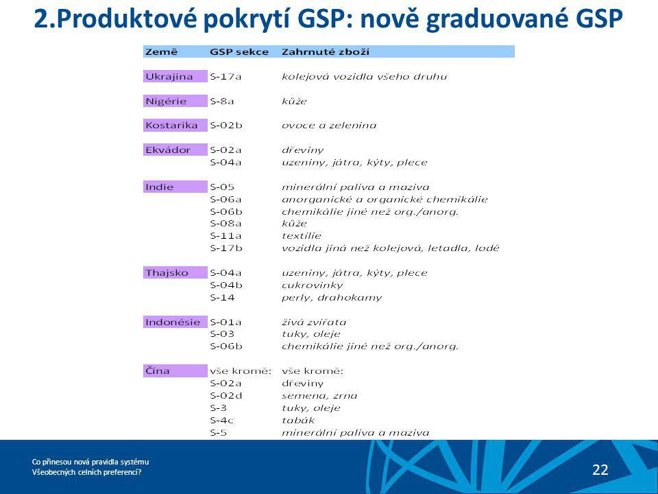 Co přinesou nová pravidla systému Všeobecných celních preferencí? 22 2.Produktové pokrytí GSP: nově graduované GSP