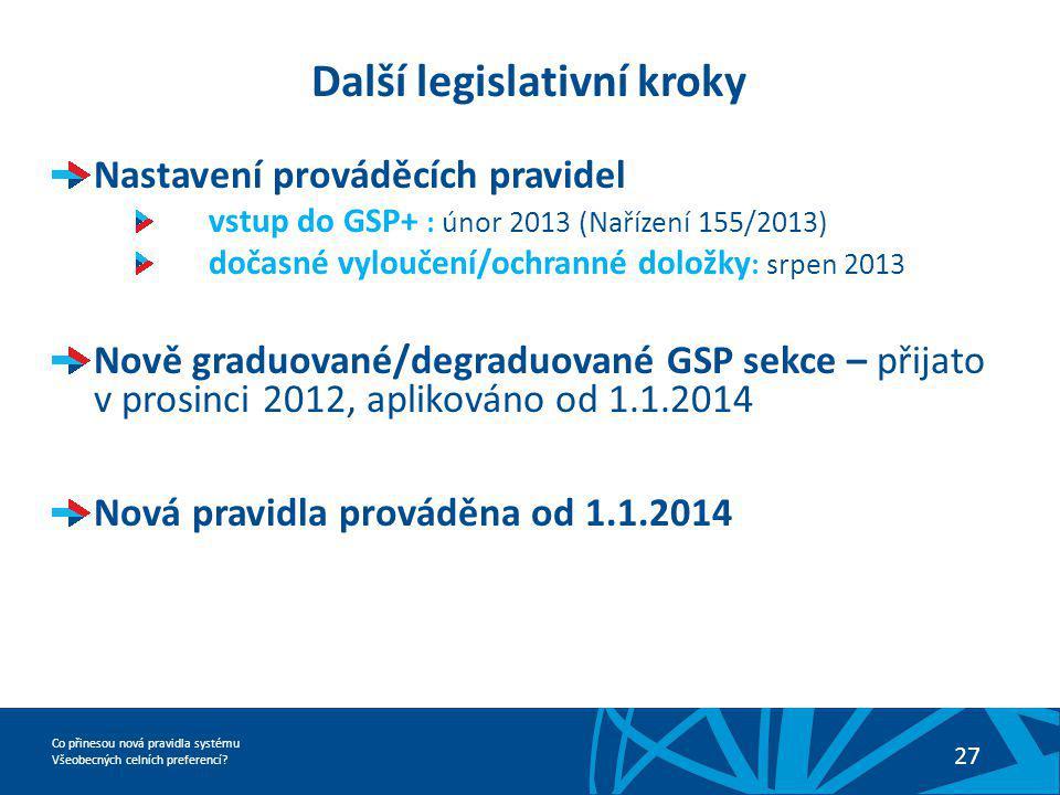 Co přinesou nová pravidla systému Všeobecných celních preferencí? 27 Další legislativní kroky Nastavení prováděcích pravidel vstup do GSP+ : únor 2013