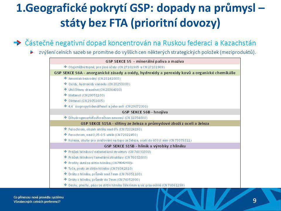 Co přinesou nová pravidla systému Všeobecných celních preferencí? 9 1.Geografické pokrytí GSP: dopady na průmysl – státy bez FTA (prioritní dovozy) Čá