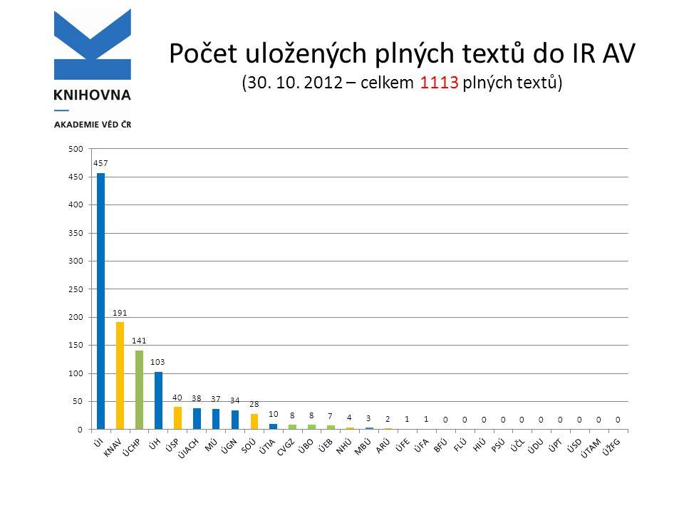 Druhy dokumentů v IR AV ČR (30.10.