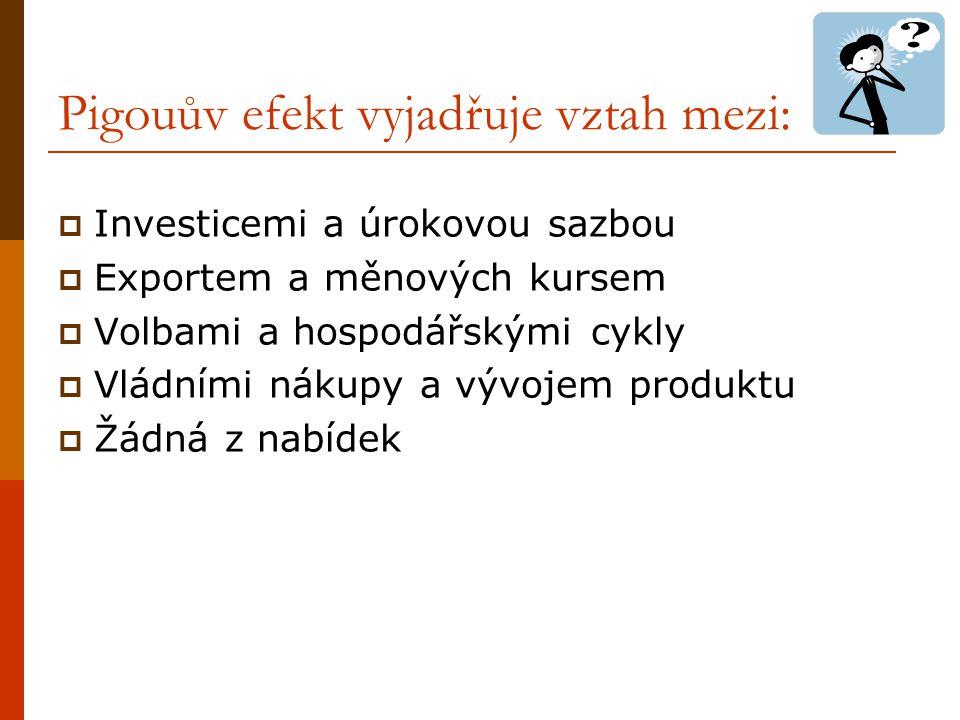 Pigouův efekt vyjadřuje vztah mezi:  Investicemi a úrokovou sazbou  Exportem a měnových kursem  Volbami a hospodářskými cykly  Vládními nákupy a vývojem produktu  Žádná z nabídek