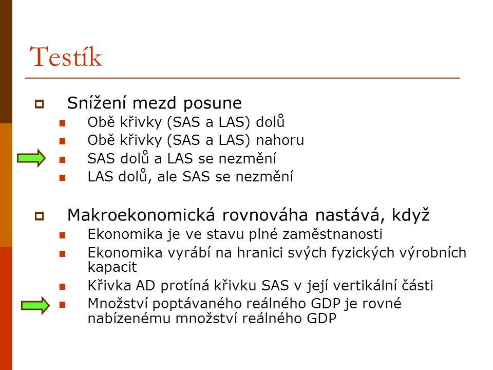 Testík  Snížení mezd posune Obě křivky (SAS a LAS) dolů Obě křivky (SAS a LAS) nahoru SAS dolů a LAS se nezmění LAS dolů, ale SAS se nezmění  Makroekonomická rovnováha nastává, když Ekonomika je ve stavu plné zaměstnanosti Ekonomika vyrábí na hranici svých fyzických výrobních kapacit Křivka AD protíná křivku SAS v její vertikální části Množství poptávaného reálného GDP je rovné nabízenému množství reálného GDP