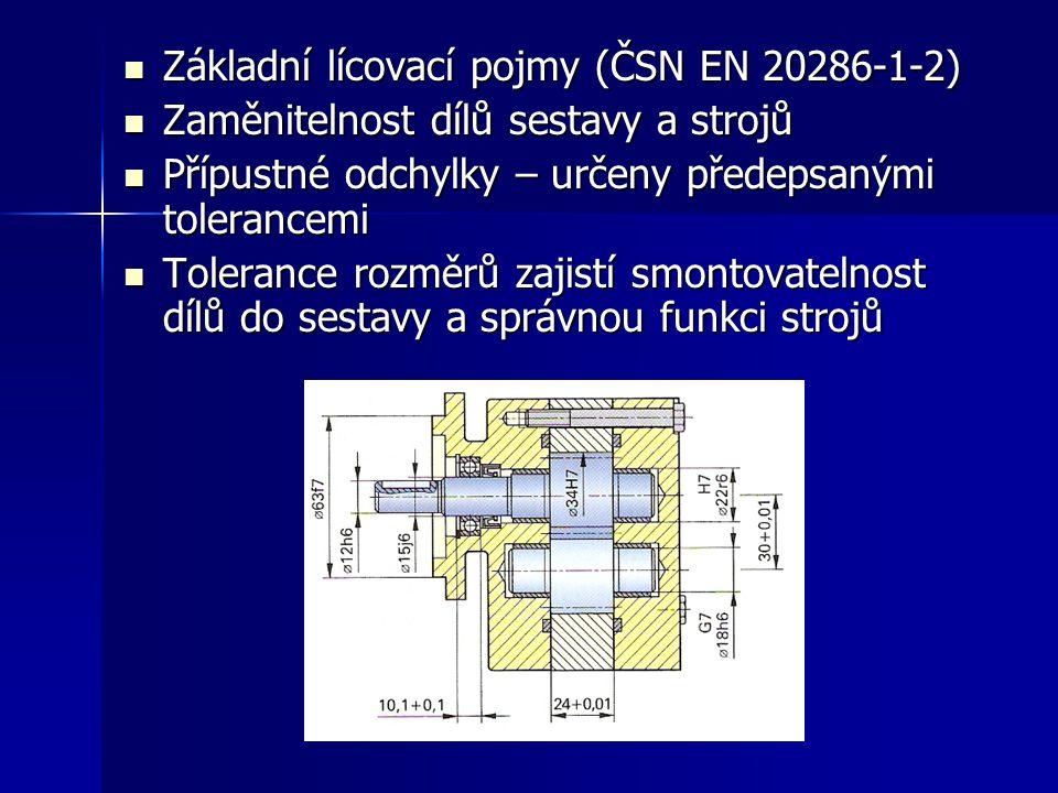 Základní lícovací pojmy (ČSN EN 20286-1-2) Základní lícovací pojmy (ČSN EN 20286-1-2) Zaměnitelnost dílů sestavy a strojů Zaměnitelnost dílů sestavy a