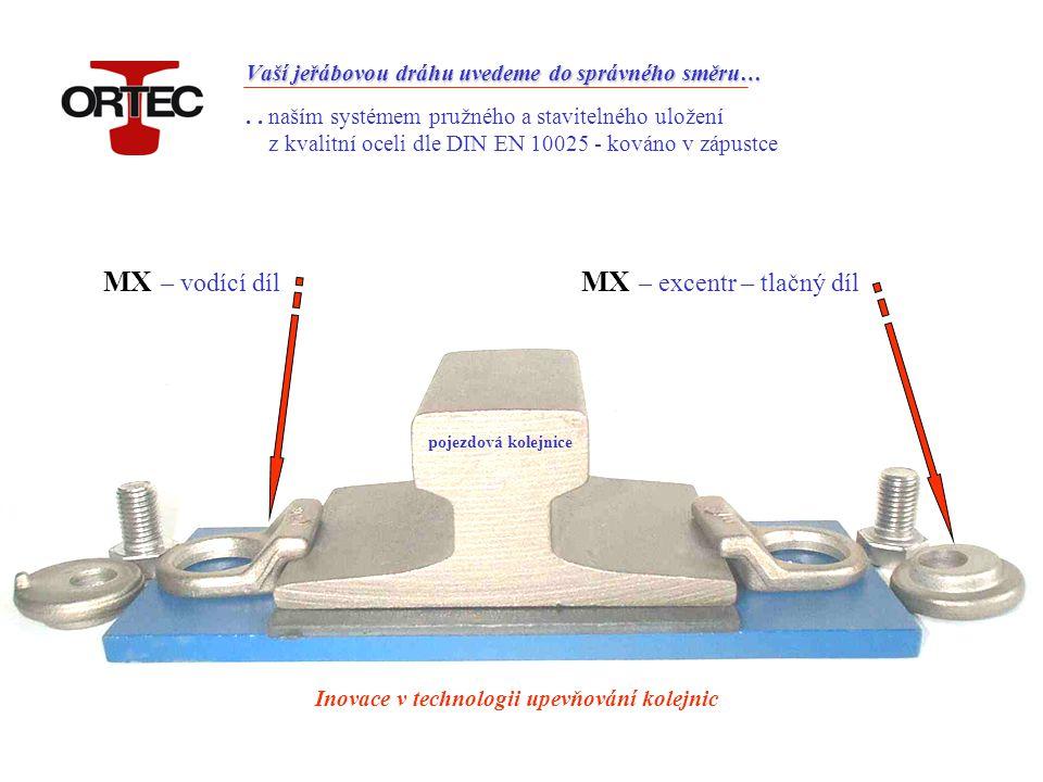Vaší jeřábovou dráhu uvedeme do správného směru … pojezdová kolejnice MX – vodící díl MX – excentr – tlačný díl..