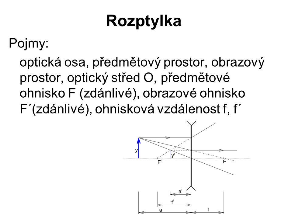 Rozptylka Pojmy: optická osa, předmětový prostor, obrazový prostor, optický střed O, předmětové ohnisko F (zdánlivé), obrazové ohnisko F´(zdánlivé), ohnisková vzdálenost f, f´