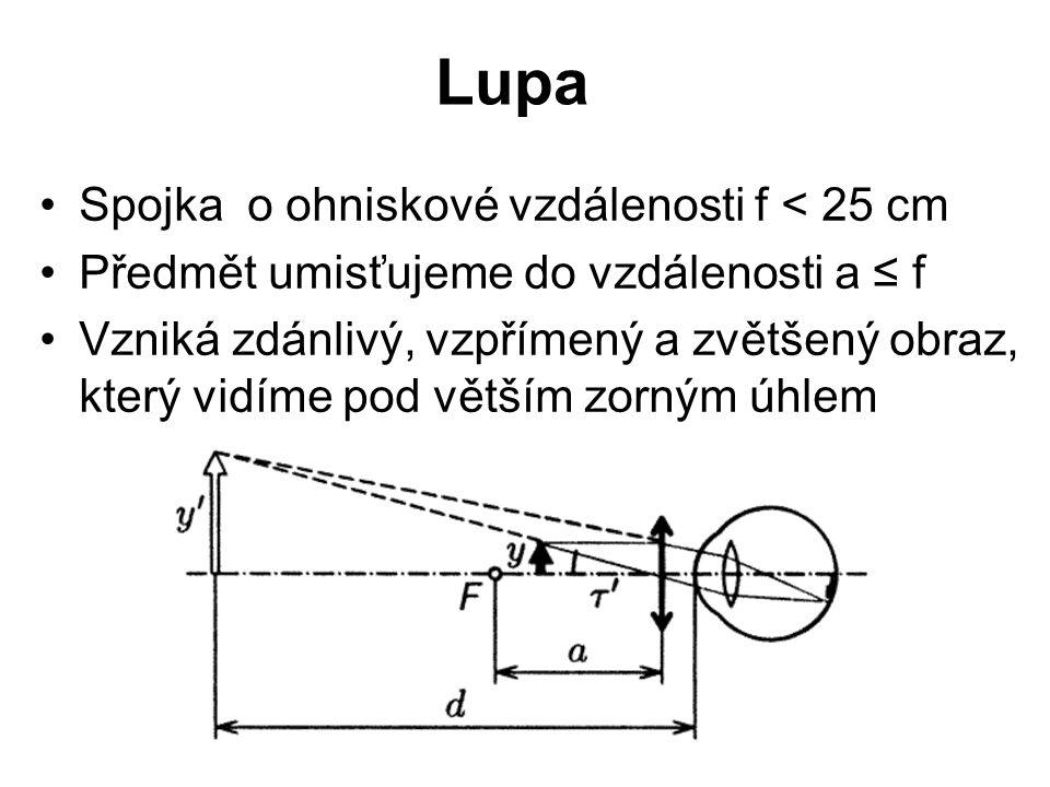 Lupa Spojka o ohniskové vzdálenosti f < 25 cm Předmět umisťujeme do vzdálenosti a ≤ f Vzniká zdánlivý, vzpřímený a zvětšený obraz, který vidíme pod větším zorným úhlem
