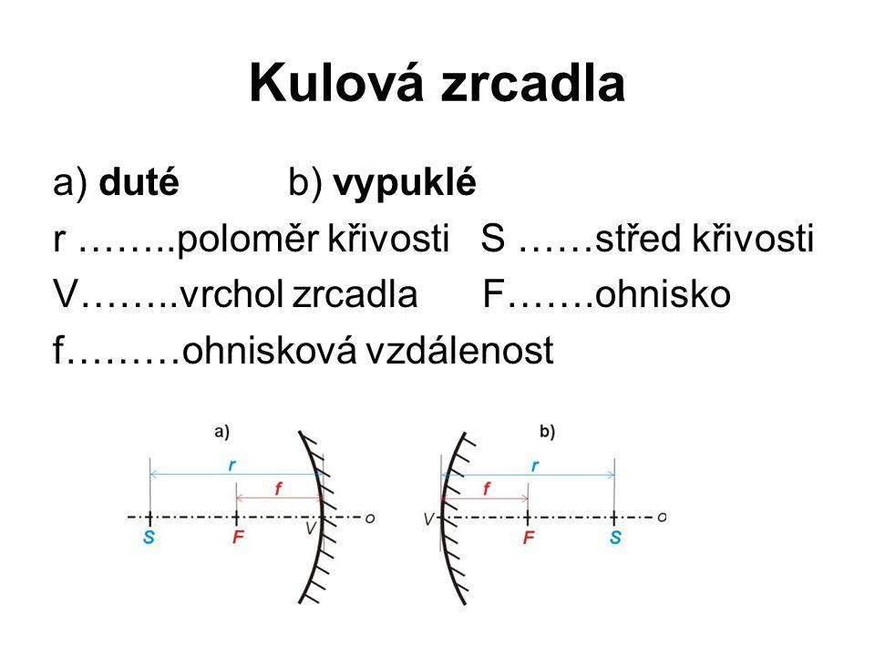 Kulová zrcadla a) duté b) vypuklé r ……..poloměr křivosti S ……střed křivosti V……..vrchol zrcadla F…….ohnisko f………ohnisková vzdálenost